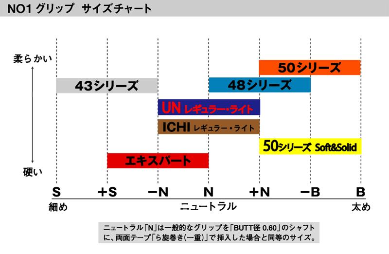 グリップサイズチャート